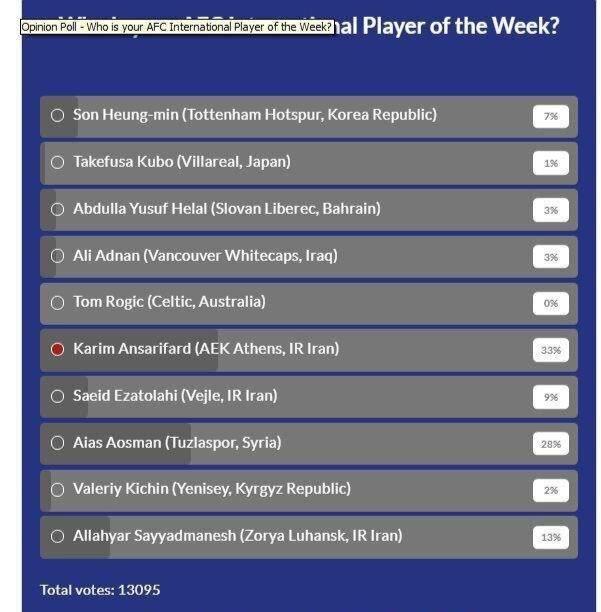 انتخاب انصاری فرد به عنوان بهترین لژیونر هفته آسیا